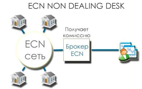 ecn-broker1