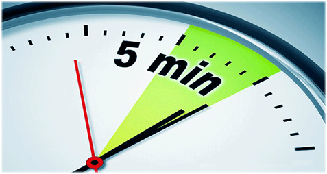 Форекс стратегия на 5 минут